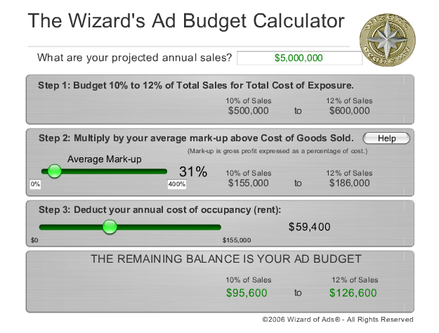 Advertising Budget Calculator