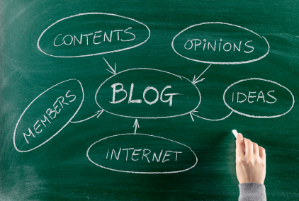 managing a company blog