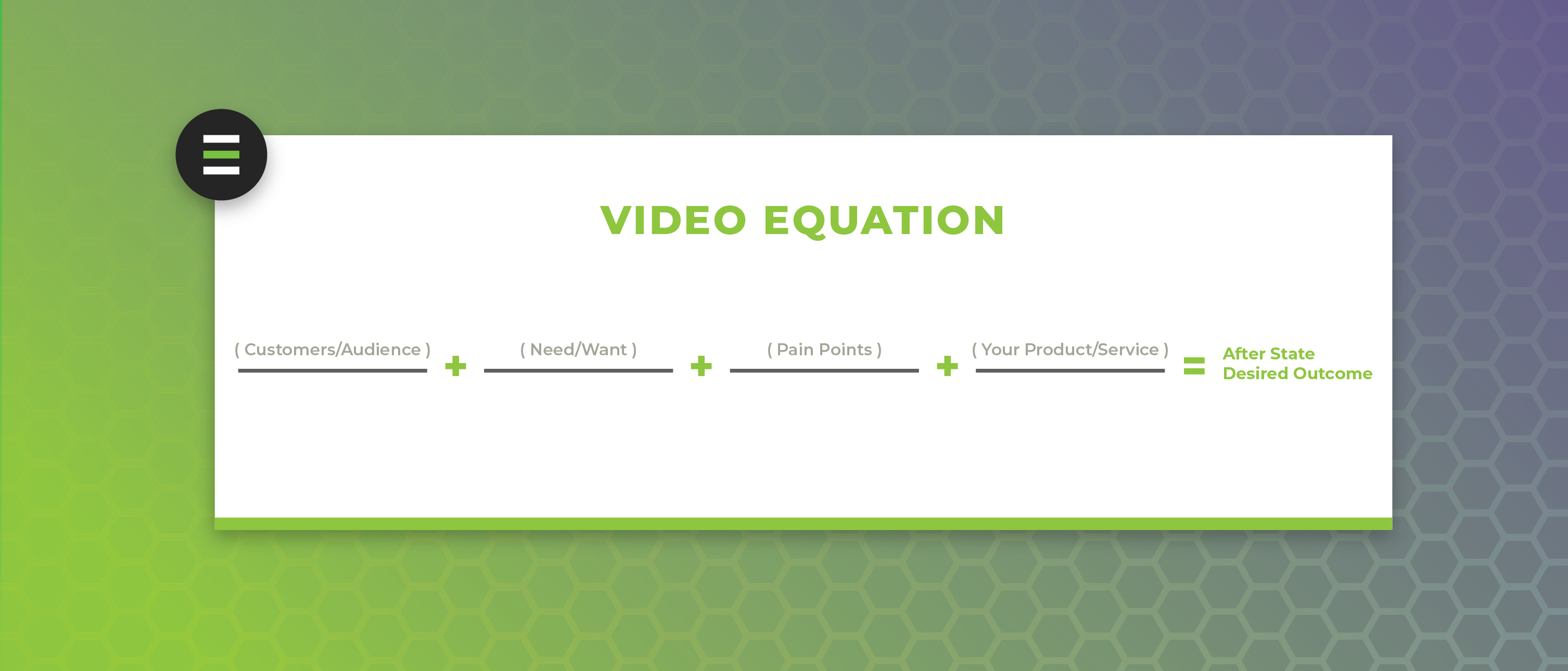 Video Logline Equation Template
